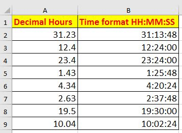 format excel days hours minutes time worksheets 187 time worksheets converting minutes to
