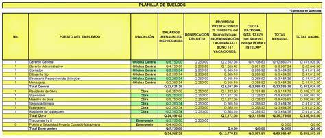 sueldos de la construccion farusac remoto costos indirectos en la construcci 211 n