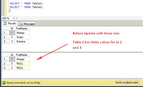 sql server update inner join delete and update rows using inner join in sql server