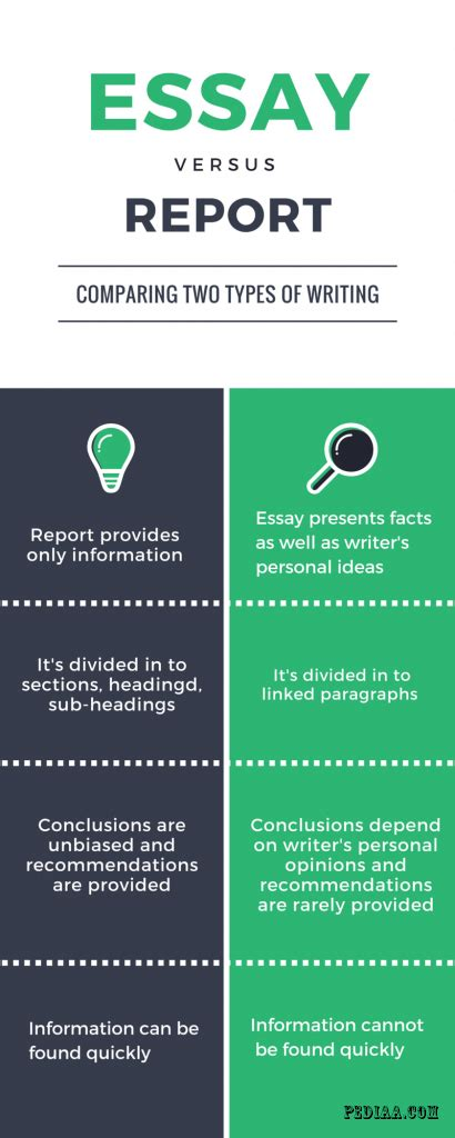 Difference Between Lab Report And Essay by Difference Between Essay And Report