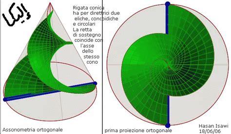 cupola di rotazione