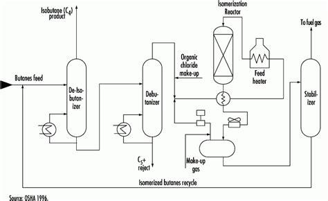 fuel piping diagram bunker fuel piping diagram plumbing and piping diagram