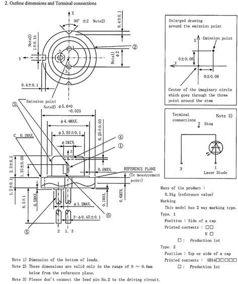 transistor vpq laser diodes hs code 28 images poly bag hs code laser marking machine semiconductor laser