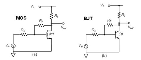 shunt resistor bandwidth chapter 9 single transistor lifier stages analog devices wiki
