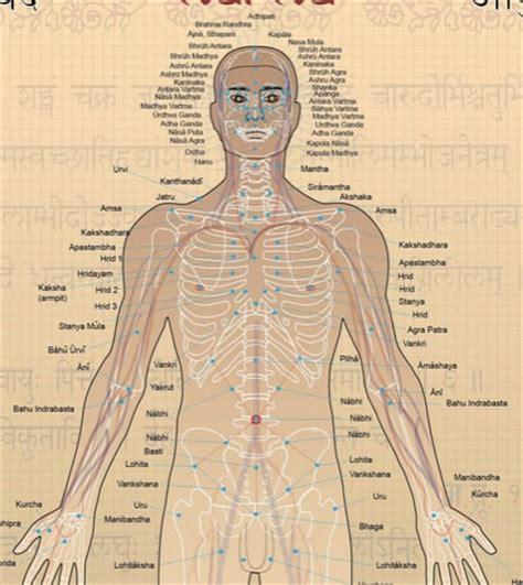 Magic Of Ayurvedic Detox Pancharkama Free Pdf by Marma Chikitsa 9 Potential Benefits Ayurveda Everyday