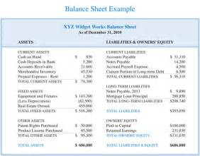 Sle Income Statement Template by Balance Sheet Business