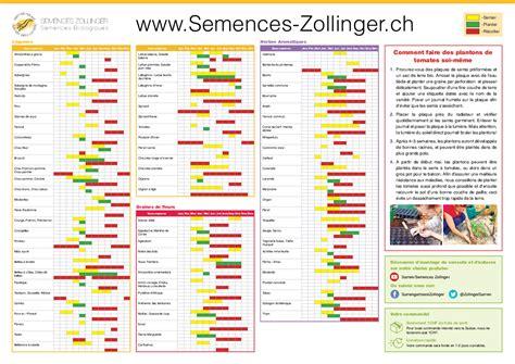Calendrier Pratique A T 233 L 233 Charger Le Calendrier De Semis Pratique Semences