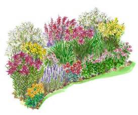 Planning A Flower Garden 25 Best Ideas About Flower Garden Plans On Flowers Garden Flower Garden Design And