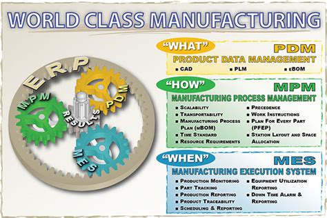 design management courses in usa design systems inc manufacturing and industrial