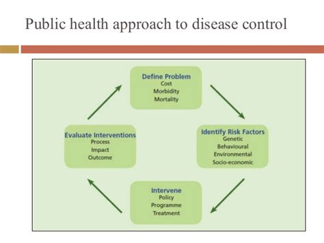 control and eradication disease control priorities in concepts of prevention and control of diseases