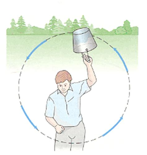 swinging bucket a student is to swing a bucket of water in a verti