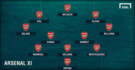 arsenal line up arsenal v chelsea team news ospina gets the nod to start