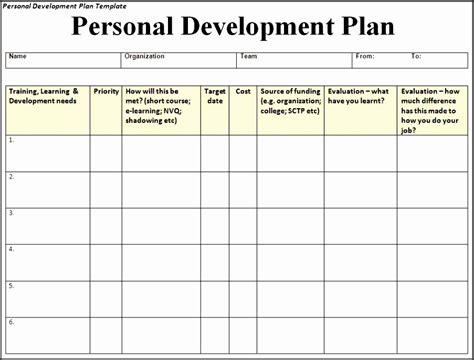 sample career development plan ideal vistalist co