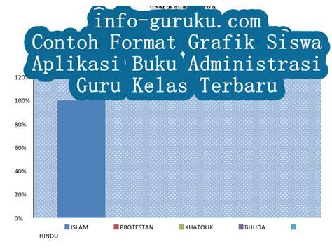 format grafik absensi siswa aplikasi buku administrasi guru kelas terbaru info guruku