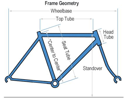 bicycle frame design geometry how to choose a road bike rei expert advice