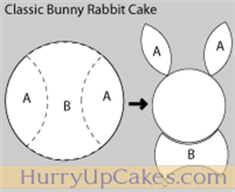 bunny cake template easter bunny cake hurry up cakes