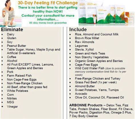 How Many Calories Do You Eat On Arbonne Detox by Best 25 Arbonne 30 Day Challenge Ideas On