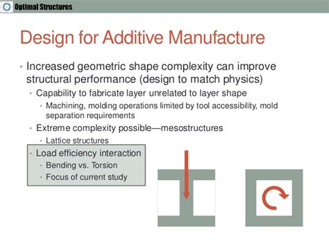 design for manufacturing a structured approach volume 1 leveraging geometric shape complexity in optimal design