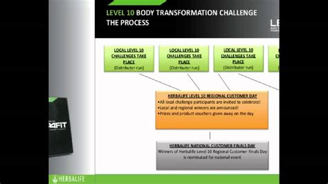 max s 12 week challenge 12 week level 10 transformation challenge