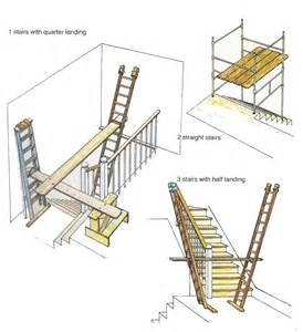 Interior Layout Tool decorating 101 wallpapering the stairwell home flair