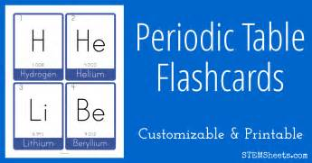 Make Revision Cards Online - periodic table flash cards stem sheets