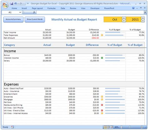 It Budget Template Excel Personal Budgeting Software Excel Budget Spreadsheet