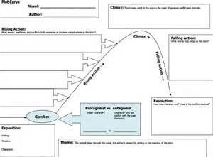 Plot Template by Plot Diagram Template Free Word Excel Documents