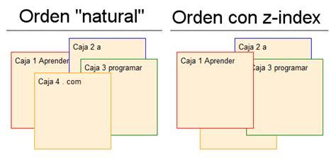 div z index z index css 191 no funciona superposici 243 n de elementos tipo