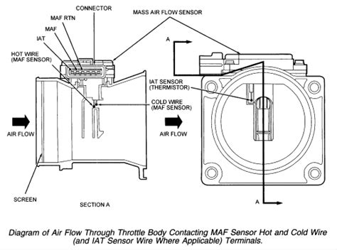 I Need To See A Diagram Of The Maf Sensor For A 2007 Ford