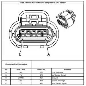 engine diagram 2013 chevy equinox get free image about wiring diagram