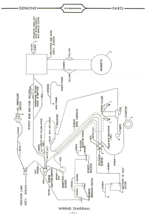 cushman wiring diagram 22 wiring diagram images wiring