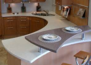 Solid Surface Kitchen Countertops Solid Surface Countertops Kitchen Cabinets And Countertops Adrian Tecumseh Jackson Classic