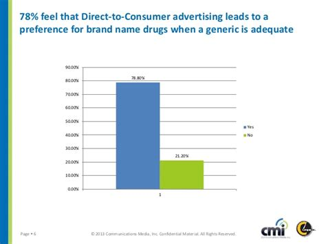 direct to consumer pharmaceutical advertising doctors views of direct to consumer drug advertising