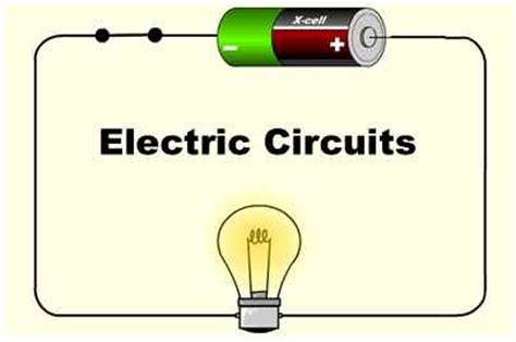 electrical circuits for children electrical energy welcome to miss cuje s science class