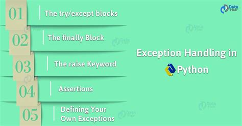 tutorial python exceptions cheat sheet for python exception handling dataflair