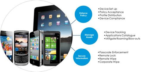 mobile management managed mobility services mobility management solutions