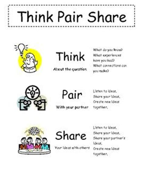 25 best ideas about think pair share on pinterest