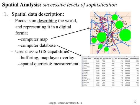 spatial pattern analysis gis ppt spatial analysis powerpoint presentation id 520437