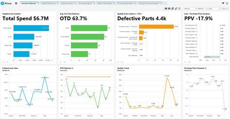 supplier kpi template supplier kpi template 28 images 11 supplier scorecard