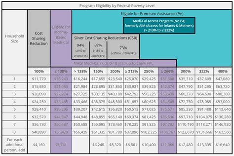 2015 income tax table