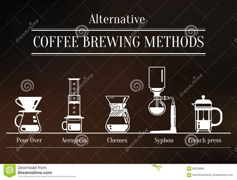 Alternative Coffee Brewing Methods Stock Vector   Image: 65256686