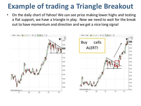 price pattern trading pdf lesson btf110 chart patterns for binary trading