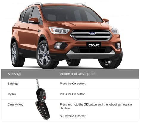resetting ford key ford escape mykey setup and how to use after programming