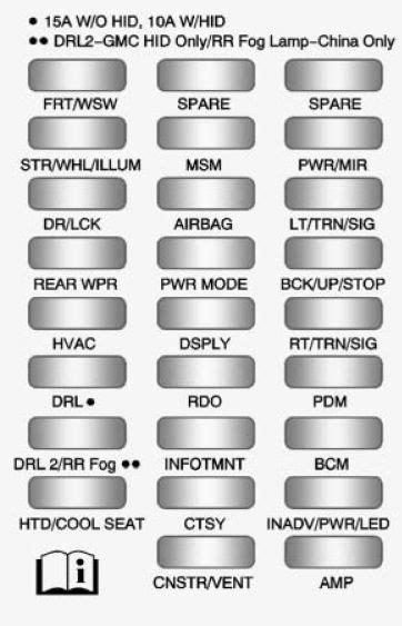 2012 Nissan Armada Fuse Box Diagram - Wiring Diagram Schemas
