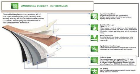 Esq Luxury Vinyl Planks - ivc moduleo luxury vinyl tile information efloors