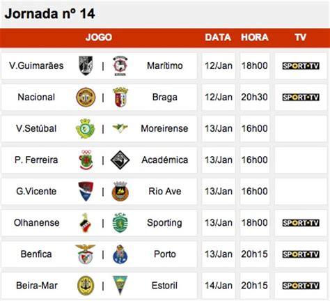 Calendario Da Liga Portuguesa Calendario Da Liga Zon Search Results Calendar 2015