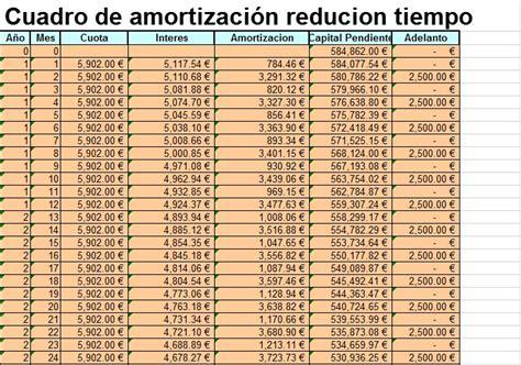 montos maximos de credito en vsm 2016 tablas para calculos de infonavit 2016 cr 233 dito