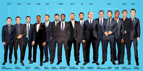picture height just how tall are some of hollywood s hottest movie hunks