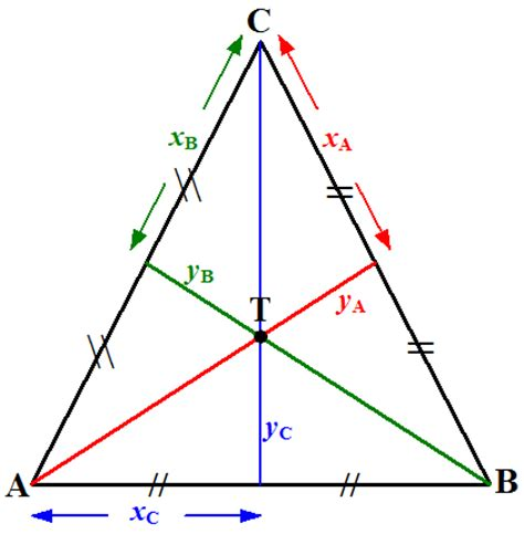 Segitiga Garis titik berat segitiga istimewa edscyclopedia