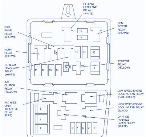 mercury mystique  high beam fuse boxblock circuit breaker diagram carfusebox